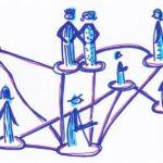 Trauma, Gesprächsverhalten und Systemaufstellung